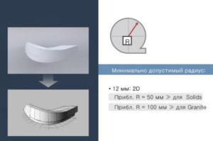 Трехмерный дизайн или легкое 3D-моделирование акрилового камня